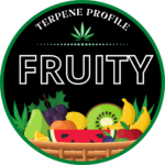 Terpene Profile Fruity